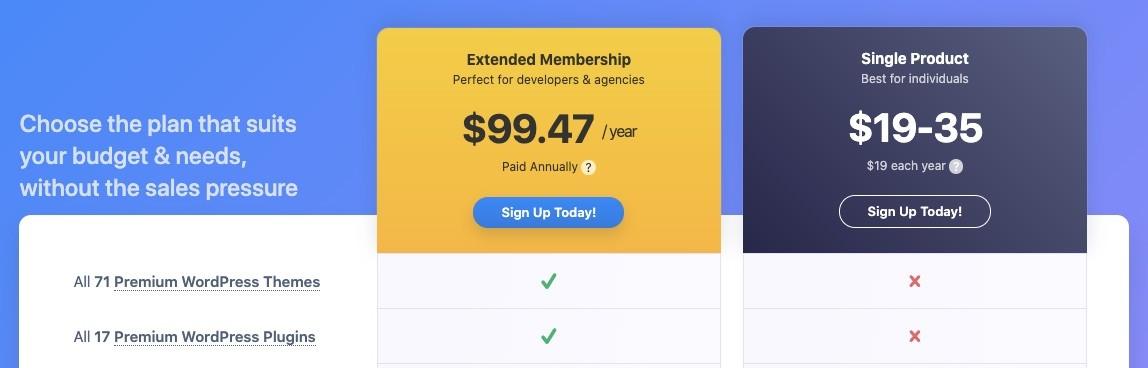 Bảng giá MyThemeShop